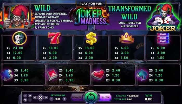 รีวิวเกม Joker Madness